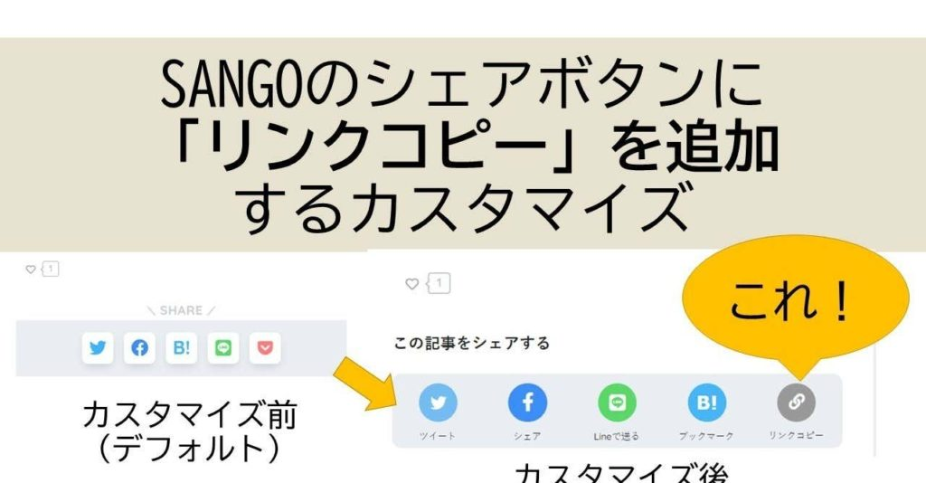 sango-share-copy